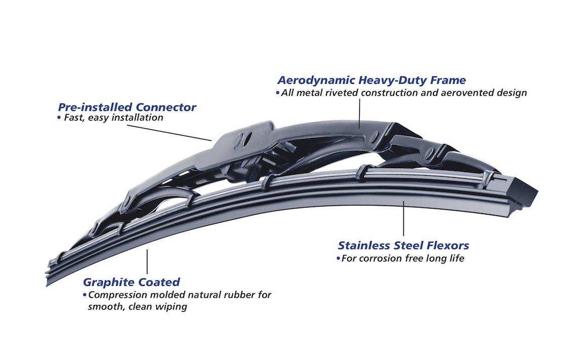 Michelin Wiper Blades Michelin Lifestyle